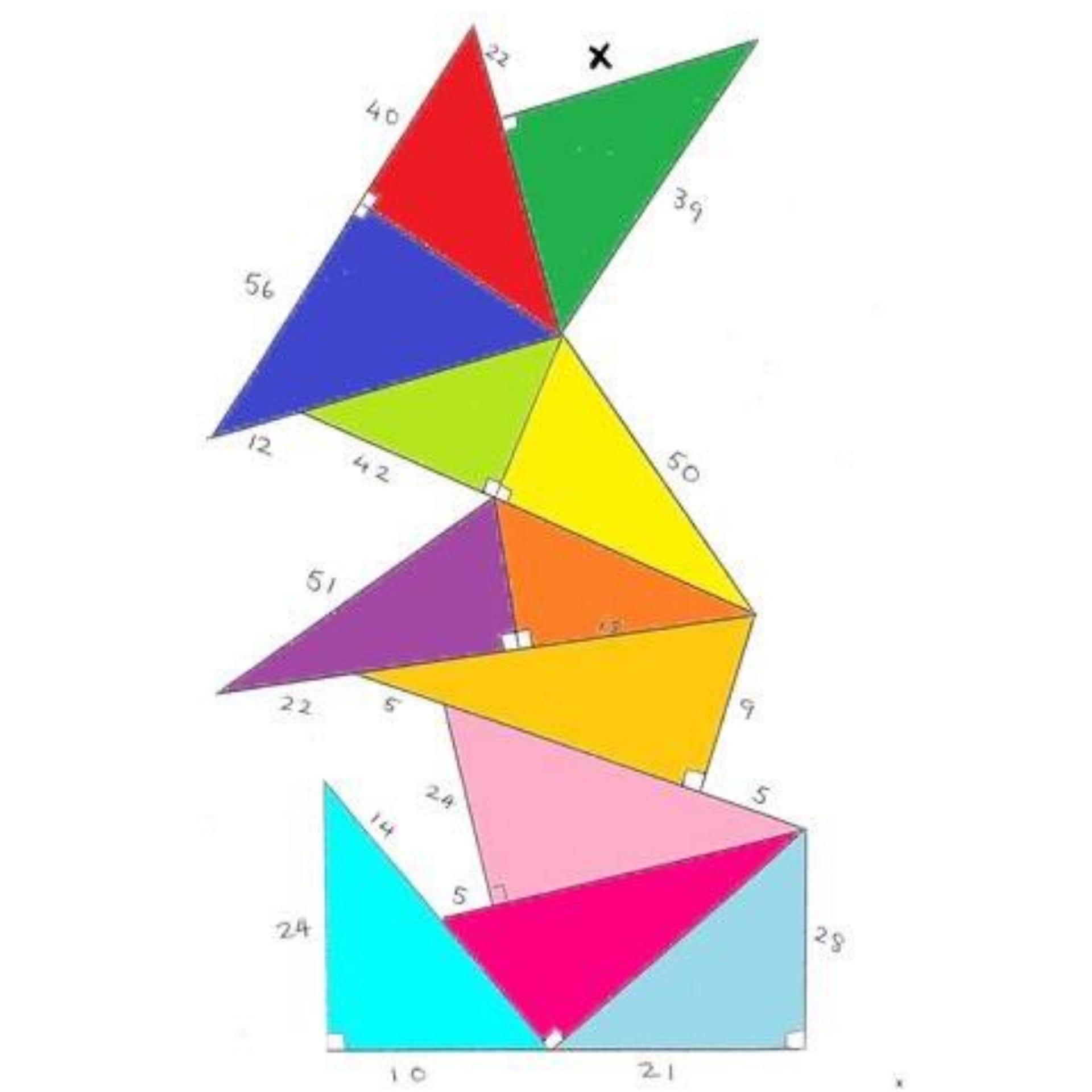 пифагоровы штаны математика кружок отзывы